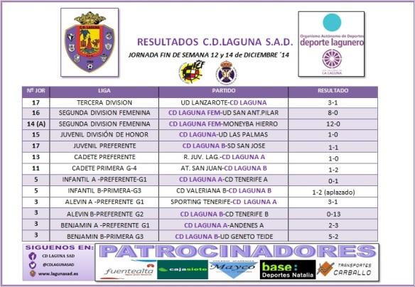 resultados 14 diciembre
